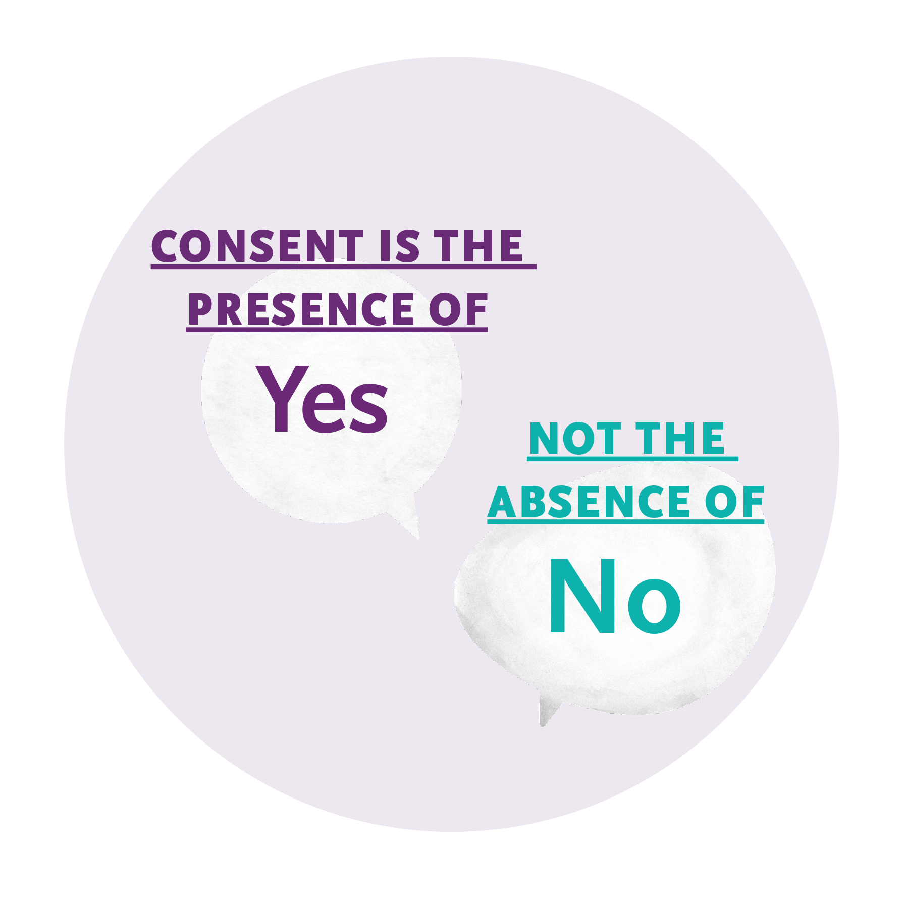 Consent is the presence of yes, not the absence of no