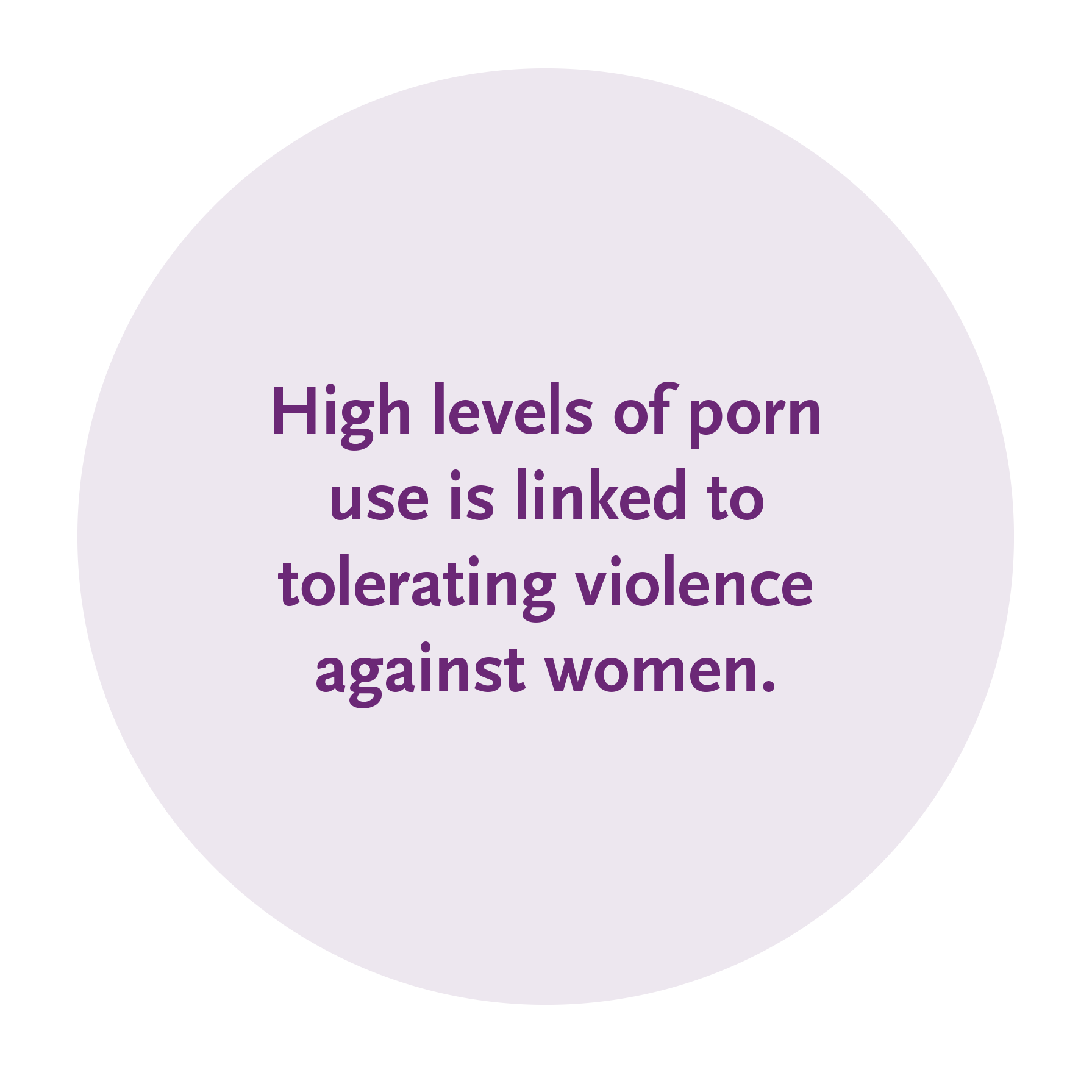 High leves of porn use have been linked to tolerating violence against women
