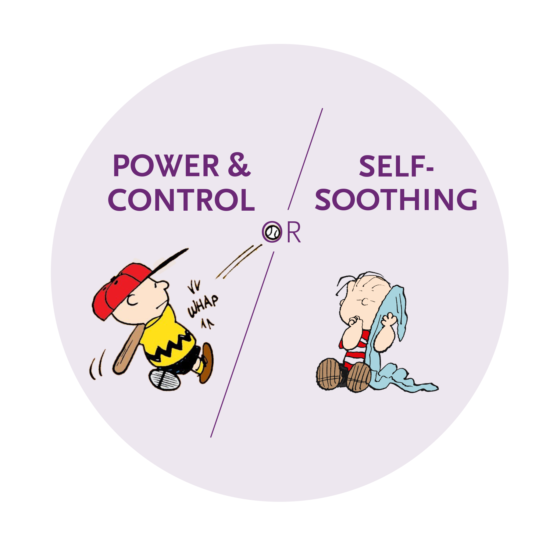 PSB is usually because of power and control factors or self soothing reasons