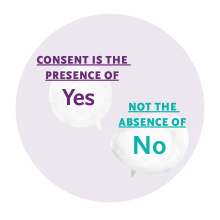 "Consent is the presence of ""yes"" not the absence of ""no"""